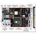 Lenovo System x3550 M5