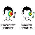 Vest Anti-Radiation pro iPhone 5/5S/SE černý