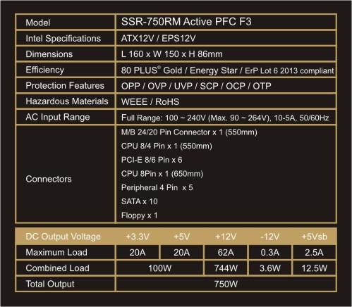 Seasonic G Series 750W tabulka parametrů