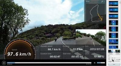 Překrytí dat GPS