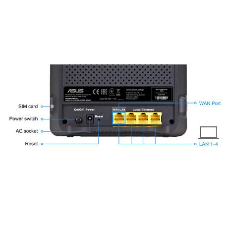 Podpora dvou WAN připojení prostřednictvím sítě 4G/LTE