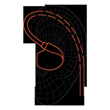 Sluchátka RHA T10