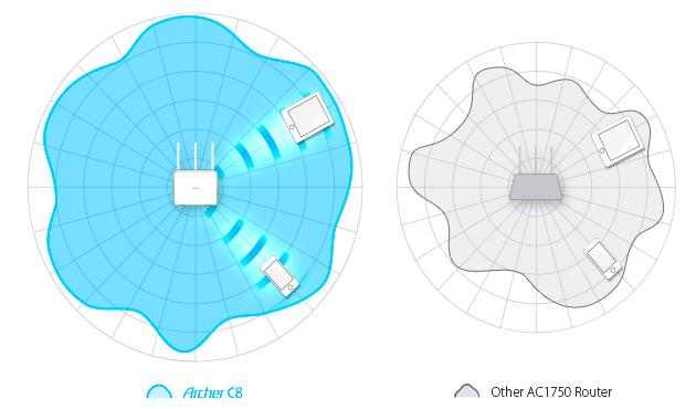 Technologie tvarování paprsku pro efektivní bezdrátové připojení