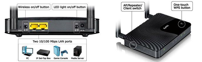 WiFi Access Point Zyxel WAP3205