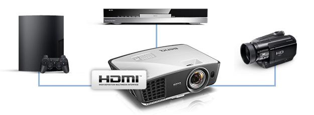HDMI konektivita