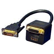 OEM DVI-D(M) dual --> DVI-D dual + HDMI
